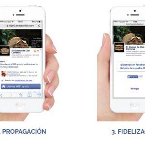 Como funciona el wifi social de socialwibox