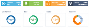 Bigdata y Wifisocial herramienta